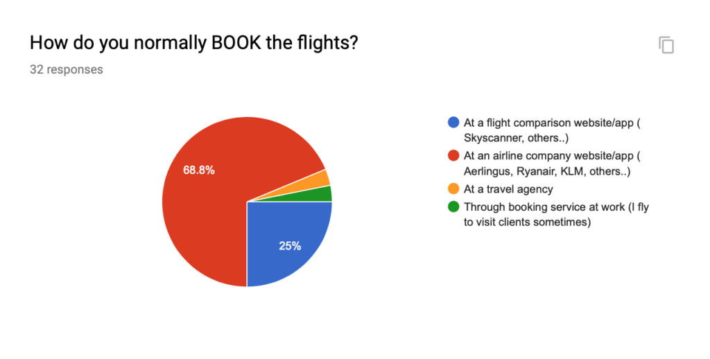 Booking the flight